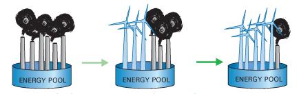 Energy_Pool
