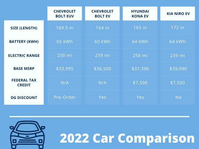 Car Comparison (2)