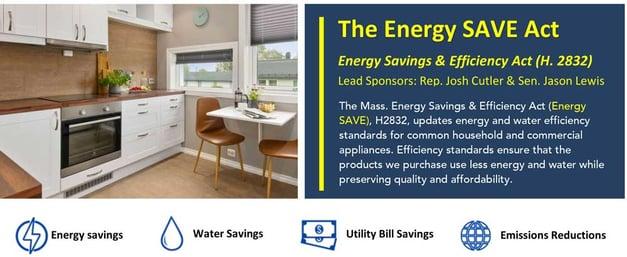 Energy SAVE Act