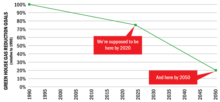 GHG_Reductions_25_at_2020-01.png