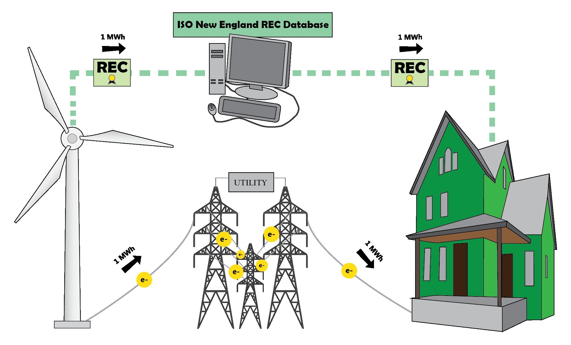 REC_Explanation_Graphic-01.png