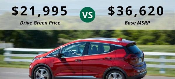 bolt price comparison